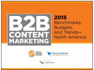 コンテンツ-マーケティング-インスティテュート-Content-Marketing-Institute-ウェビナー-調査結果