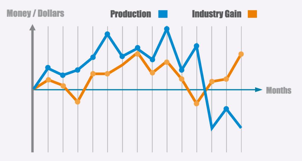 ウェビナー-事例-ビジュアル-データ-グラフ