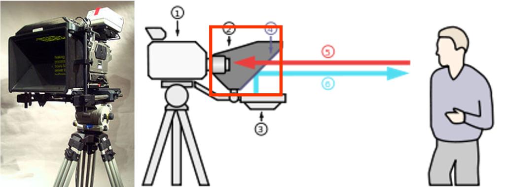 エバーグリーンローンチ-ウェビナー-イメージ-プロンプター-撮影
