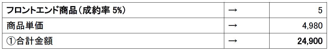収益計算-フロントエンド商品