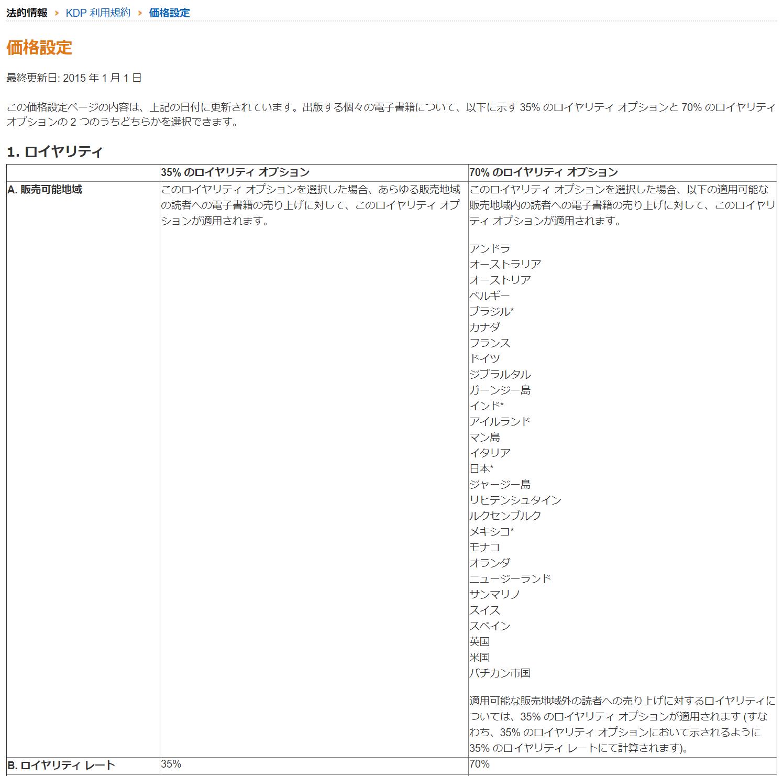 電子書籍-KDP-利用規約-ロイヤリティ