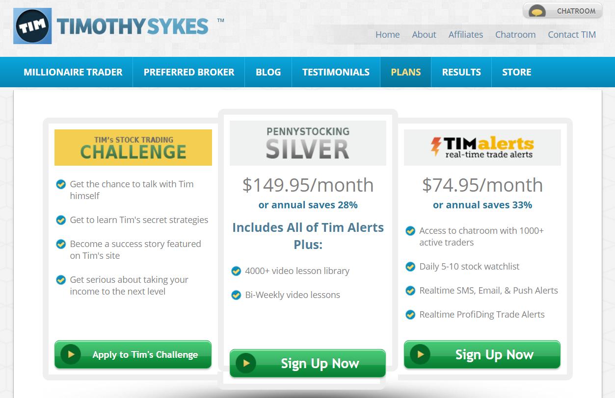 Timothy-Sykes-ティモシー-サイクス-会員制サービス-料金