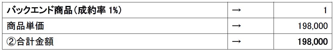 収益計算-バックエンド商品
