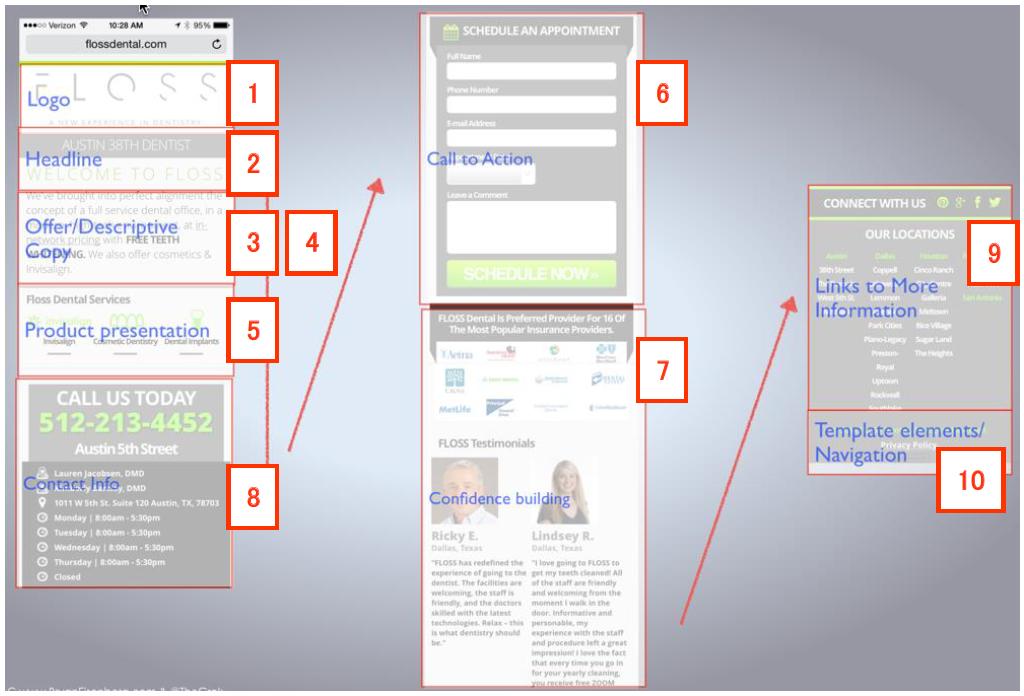 モバイルランディングページ-フレームワーク