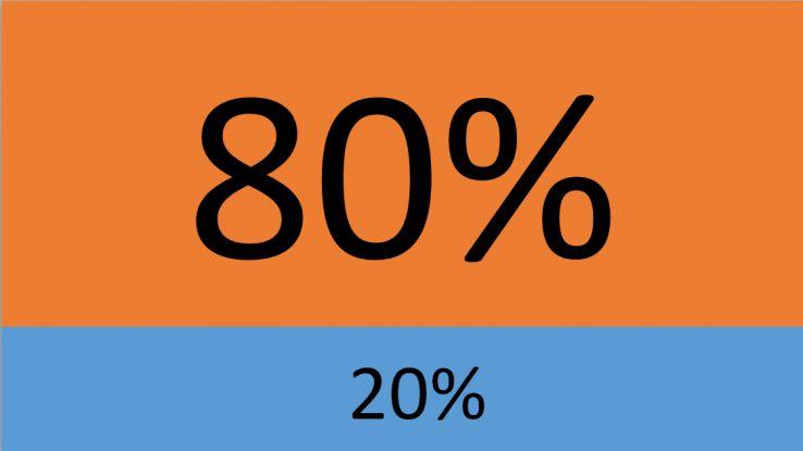 ConversionXL-80%-20%-rule