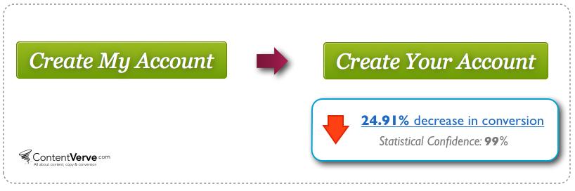 create-my-account-変更後-24.91%-成約率-減少