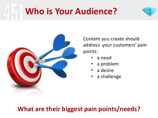 Slideshare-Who-is-Your-Audience
