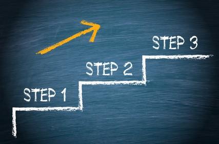 step-1-step-2-step-3