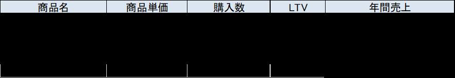 導入シミュレーション-2