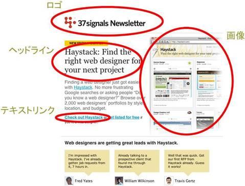 HTMLメールの典型的なデザイン