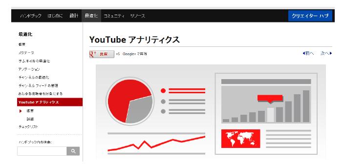 YouTubeアナリティクスの活用