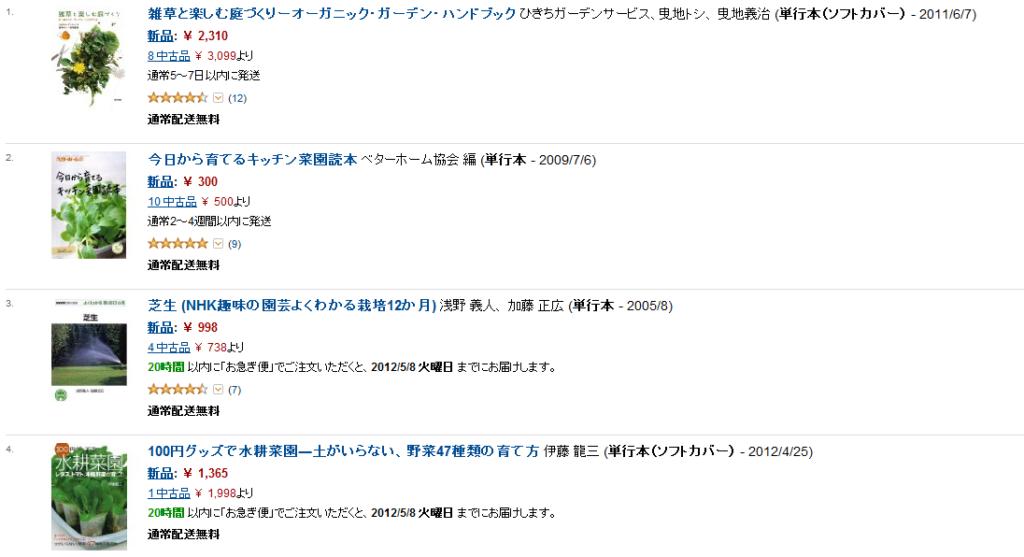 32-19_Amazonの人気ランキング