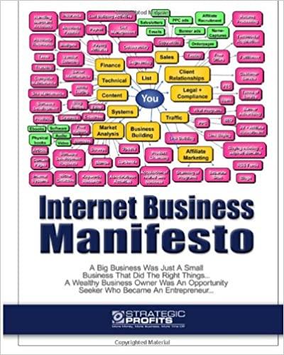 Internet Business Manifesto_Rich Schefren